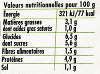 Bolognaise Classique - Informations nutritionnelles