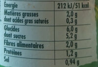 Sauce Provençale - Nutrition facts - fr
