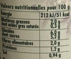 Panzani - spf - sauce provençale - Nutrition facts - fr