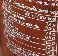 PANZANI qualité fraîchement cuisinée : basilic - Nutrition facts