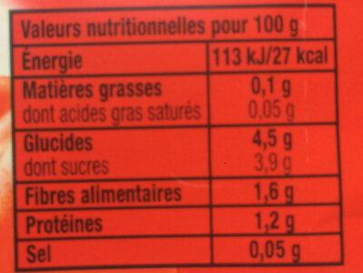 Panzani - bc - tomacouli nature 500g (big) - Informations nutritionnelles - fr