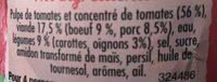 Sauce Panzani Bolognaise Classique - Ingrédients - fr