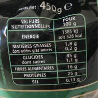 Lentilles vertes - Wartości odżywcze