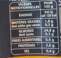 Ta basmasti epices du monde 2' 250g pav6 - Informations nutritionnelles - fr