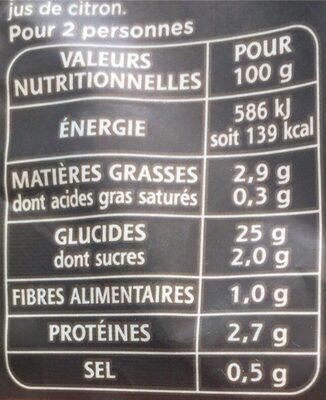 Ta basmati tomate 2' 250g pav6 - Informations nutritionnelles - fr