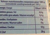 Miettes de morue salée - Nutrition facts - fr
