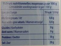 Miettes de morue salée - Nutrition facts