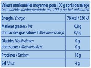 Morue salée filets - Informations nutritionnelles