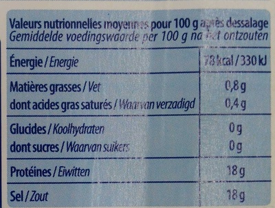 Filets de morue salée - Nutrition facts
