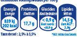 Emincés de saumon 5 baies 140 g - Nutrition facts - fr