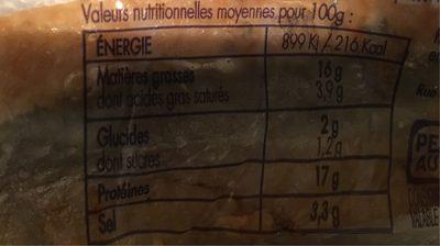 Harengs Fumés sans arêtes - Informations nutritionnelles