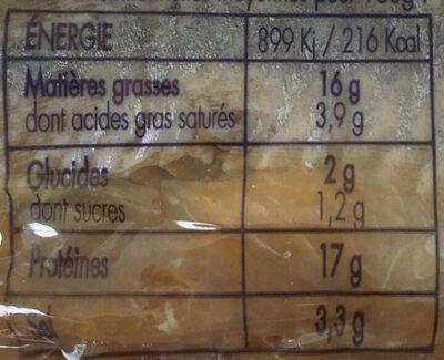 Filets de harengs fumés - Nutrition facts - fr