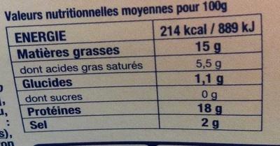 Pavé Minute : Saumon Cuit sauce Beurre Citron - Voedingswaarden - fr
