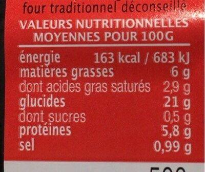 Risotto aux noix de St jacqueset langoustes - Nutrition facts - fr