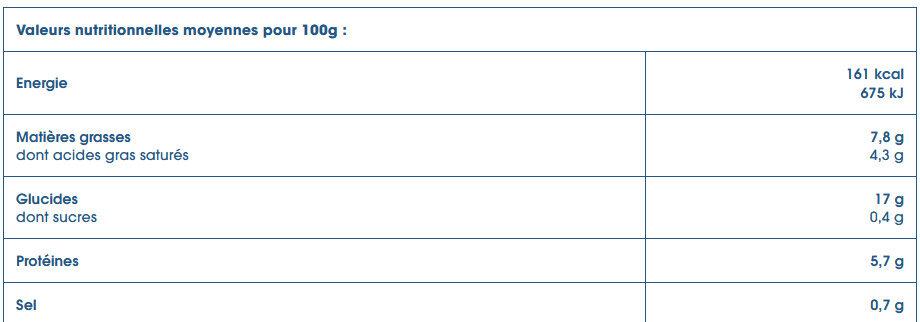 Risotto aux crevettes parmesan et basilic - Nutrition facts - fr