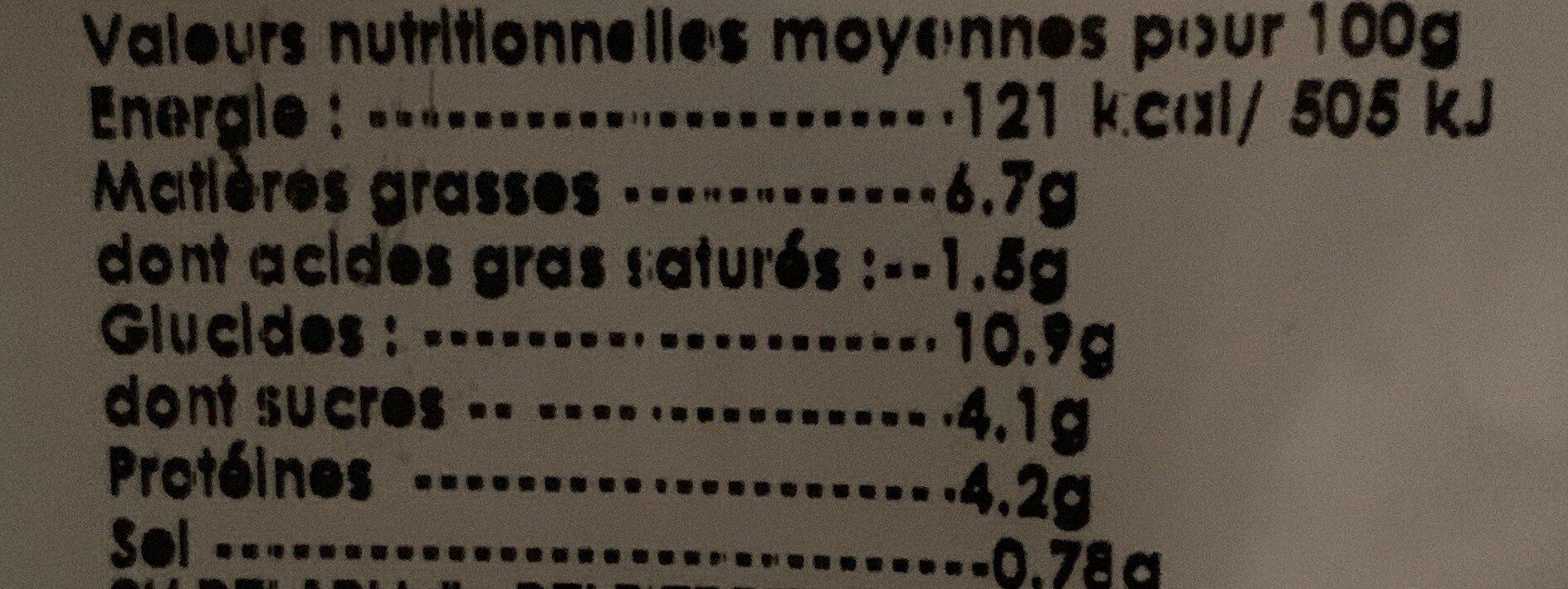 Crumble au saumon fumé - Nutrition facts - fr