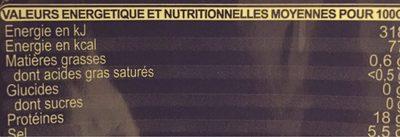 Filets de Haddock salés et fumés - Informations nutritionnelles