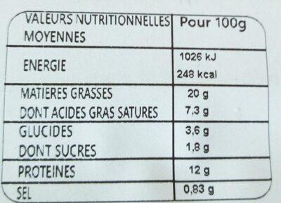 Brochette de boeuf à la provencale - Informations nutritionnelles