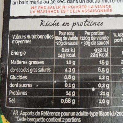 L'absolu, hampes sauce béarnaise - Voedingswaarden - fr
