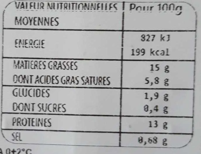 4 Hachés au Bœuf - Nutrition facts