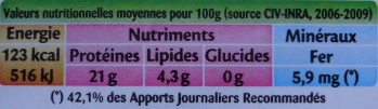 Foie de Bœuf (1 tranche) - Nutrition facts - fr