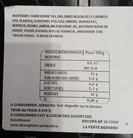 Bœuf haché à l'oignon - Ingredients