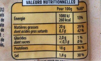 APERO MINI SAUCISSE AU FROMAGE - Informations nutritionnelles - fr