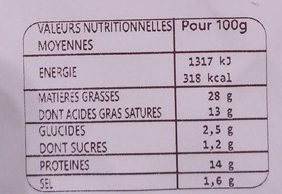 Merguez x6 - Informations nutritionnelles
