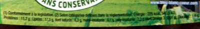 Saucisses de Toulouse (4 Saucisses) - Informations nutritionnelles - fr