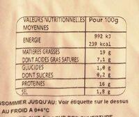 Saucisses De Toulouse X2 Valtero - Informations nutritionnelles - fr
