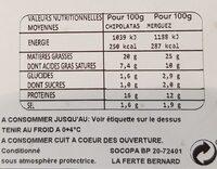 Façon Charcutière Chipolatas Merguez - Nutrition facts