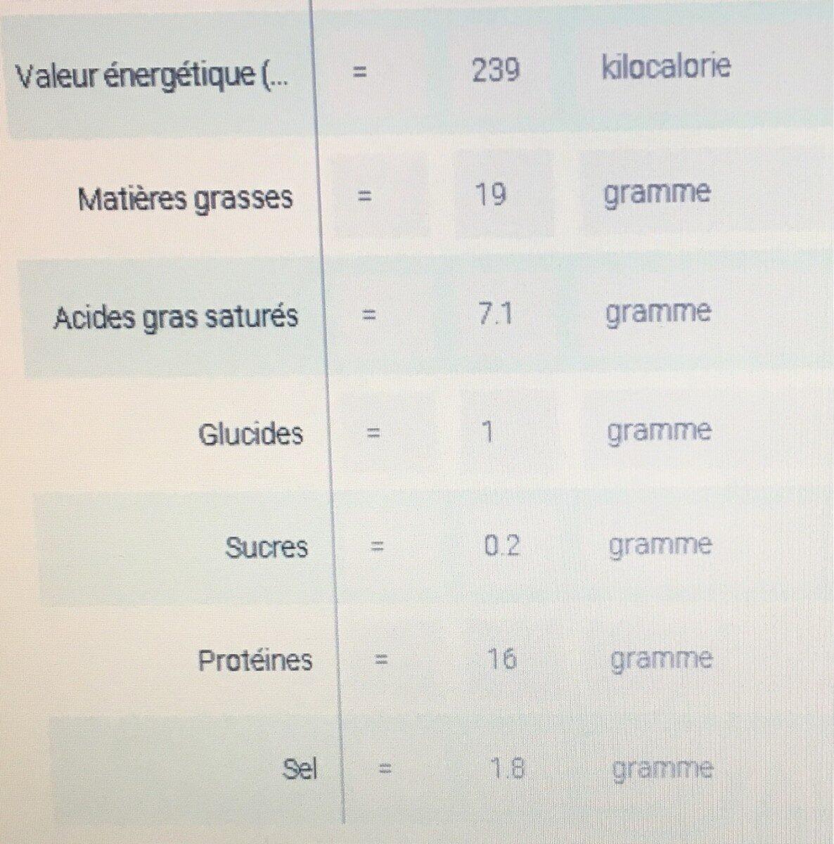 Chipolatas aux Herbes Façon Charcutière - Informations nutritionnelles - fr