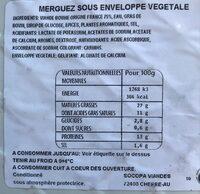 Merguez - Informations nutritionnelles - fr