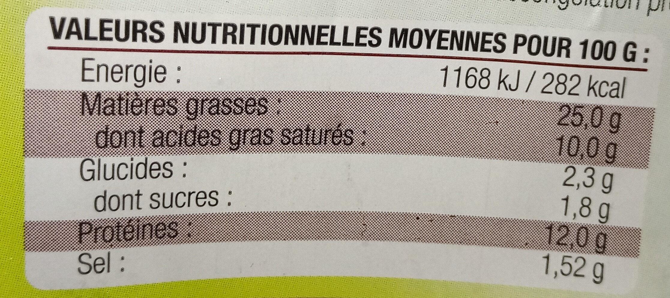 Merguez - Informations nutritionnelles