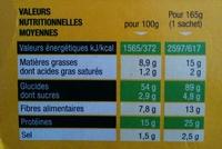 Riz et céréales : riz, blé, soja, quinoa, tomate, lin - Informations nutritionnelles - fr