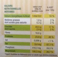 Lentille verte du Puy - AOP - 500 g - Vivien Paille - Informations nutritionnelles