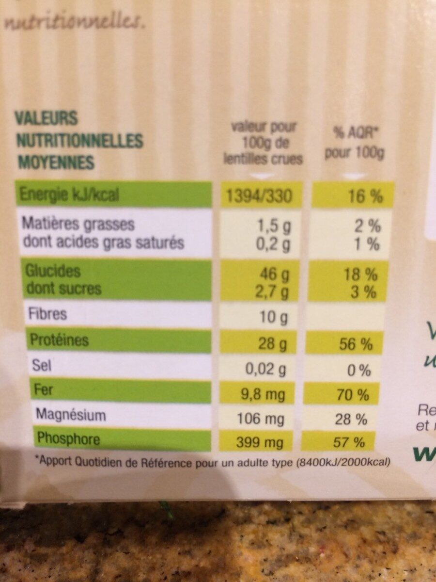 Lentilles vertes du Puy - Informations nutritionnelles - fr