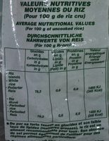 Riz Rond Blanc - Informations nutritionnelles - fr