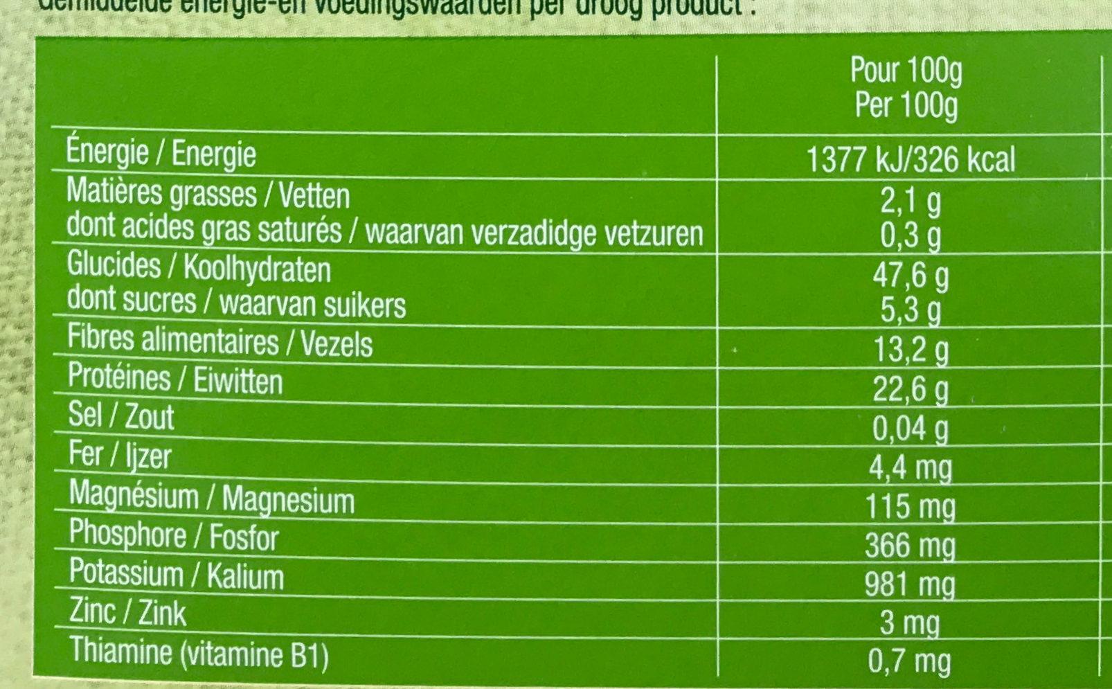 Pois cassés - Informations nutritionnelles
