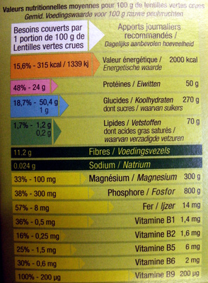 Lentilles blondes - Nutrition facts