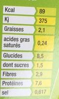 Movin' Box Lentilles aux épices & Poulet - Informations nutritionnelles - fr