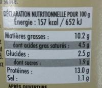 Langue de Porc Sauce Madère - Informazioni nutrizionali