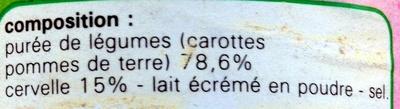 Légumes cervelle - Ingredients - fr