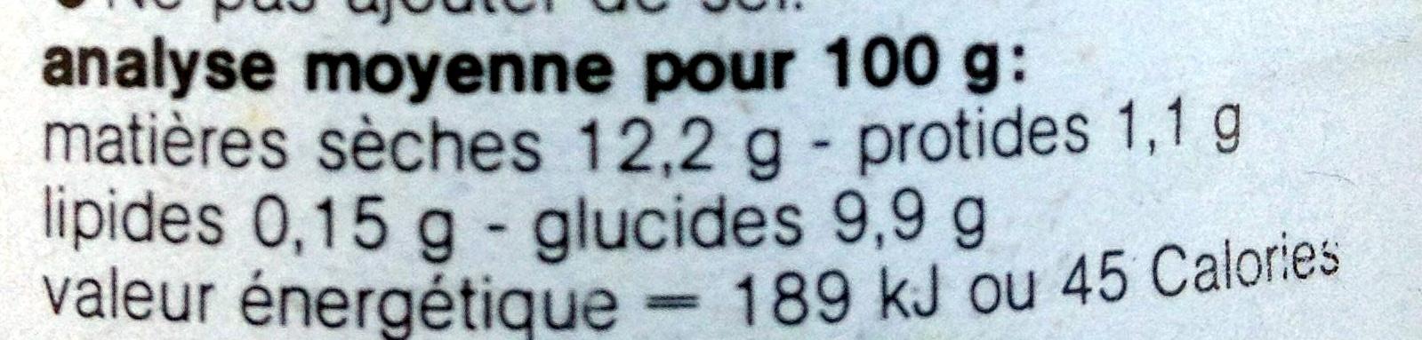 Artichauts - Informations nutritionnelles