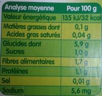 Mon 1er petit pot Haricot vert - Nutrition facts - fr