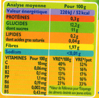Compote pomme coing - Informations nutritionnelles - fr