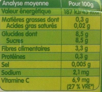Mon 1er Petit Pot Poires - Informations nutritionnelles
