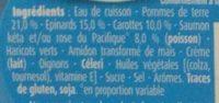 Purée aux épinards et saumon du Pacifique - Ingredients