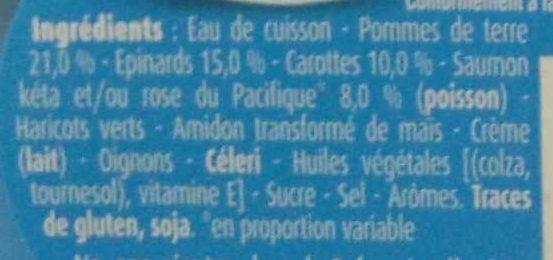 Purée aux épinards et saumon du Pacifique - Ingredients - fr