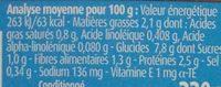 Purée aux épinards et saumon du Pacifique - Nutrition facts - fr